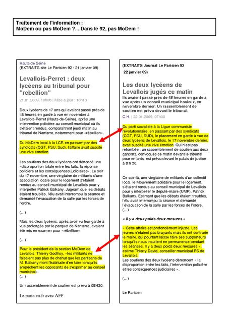Le MoDem dans la presse92extraits