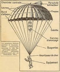 Claude Guéant en parachute à 66 ans