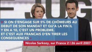 Sarkozy et chômage